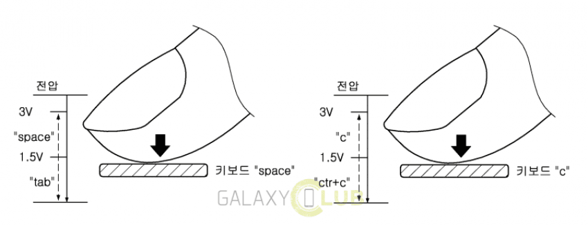 samsung-galaxy-s7-3d-force-touch-patent-1