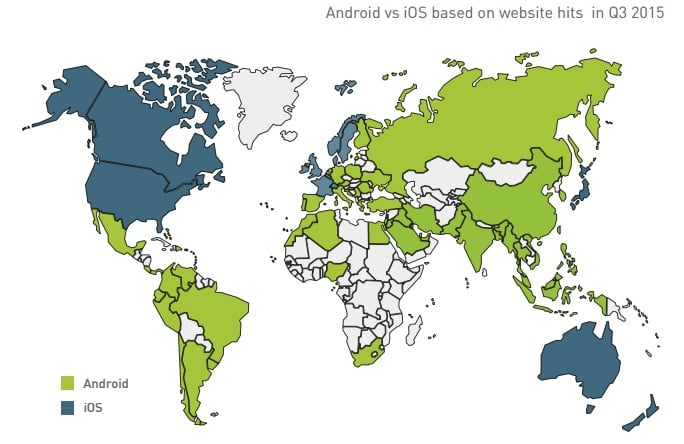 Android vs iOS Q3 2015