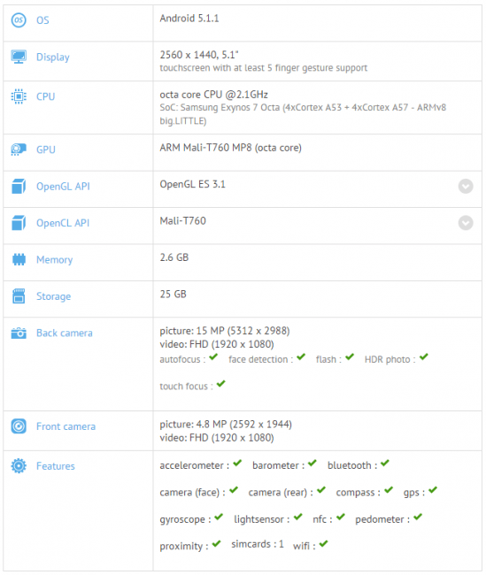 BlackBerry STV100-1 GFXBench (maybe Vienna) 1