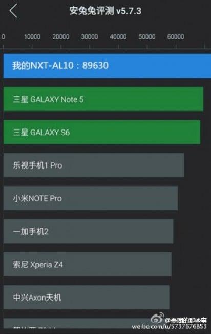 Huawei-Mate-8-AnTuTu-1