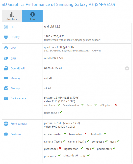 Wygląd nowych Galaxy A3 i A5 będzie mocno inspirowany flagowym Galaxy S6 24