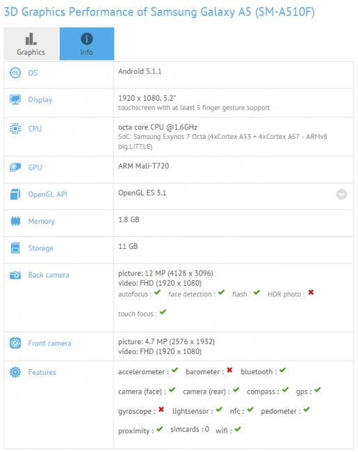 Wygląd nowych Galaxy A3 i A5 będzie mocno inspirowany flagowym Galaxy S6 25