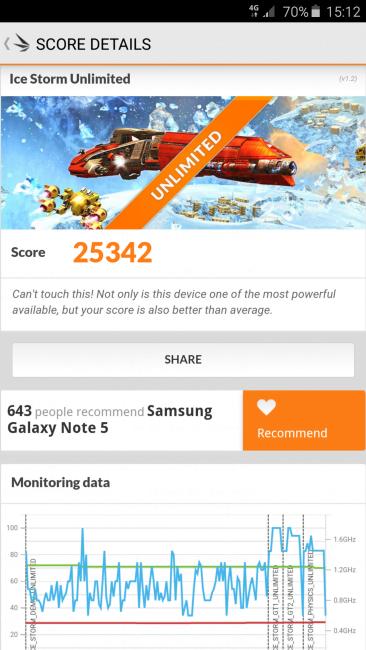 Recenzja Samsunga Galaxy Note 5 - najlepszego smartfona z rysikiem 26
