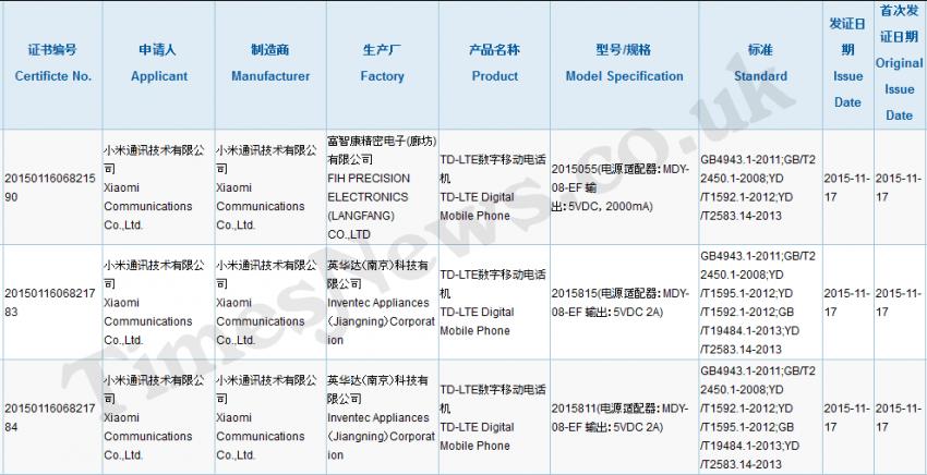 xiaomi-mi5-3c-certyfikacja