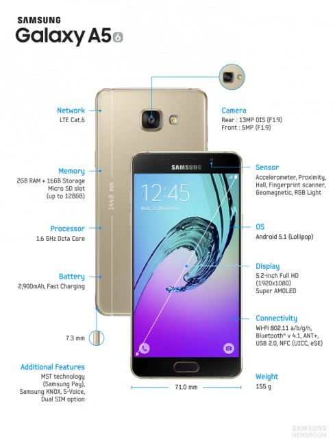 samsung-galaxy-a5-2016-spec