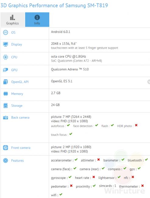 Odświeżony Samsung Galaxy Tab S2 9.7 cala