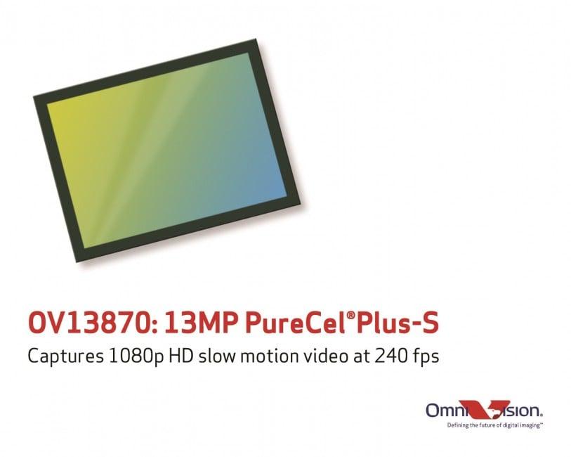 OmniVision-OV13870