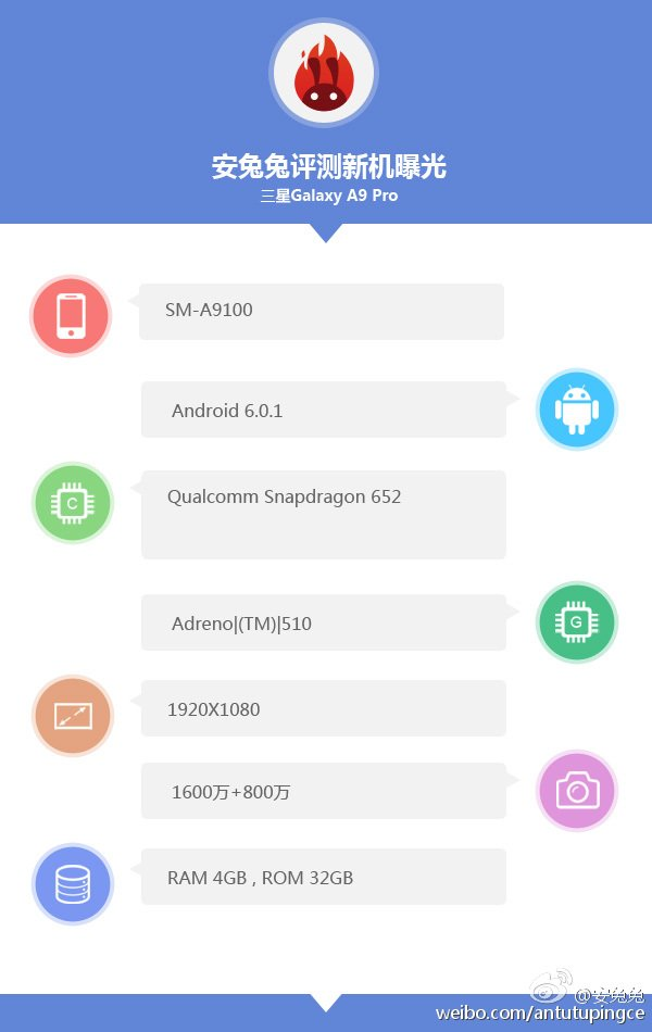 Samsung Galaxy A9 Pro AnTuTu