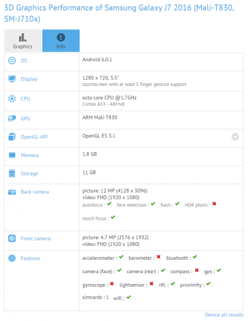 Samsung Galaxy J7 (2016) GFXBench