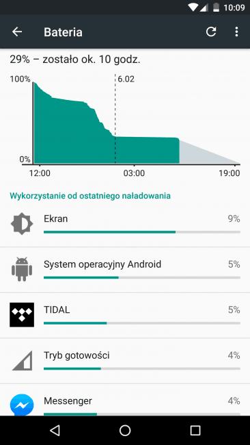 Recenzja Huawei Nexus 6P 115