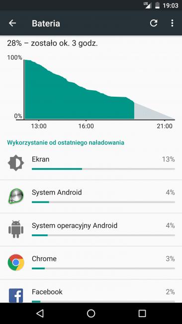 Recenzja Huawei Nexus 6P 117