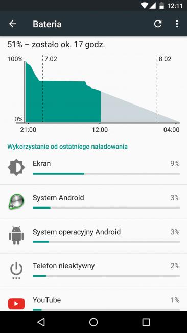 Recenzja Huawei Nexus 6P 119