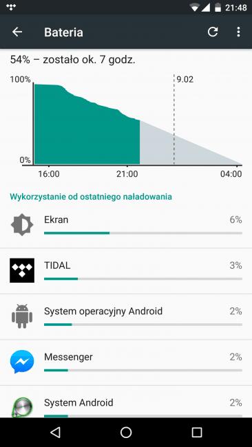 Recenzja Huawei Nexus 6P 121