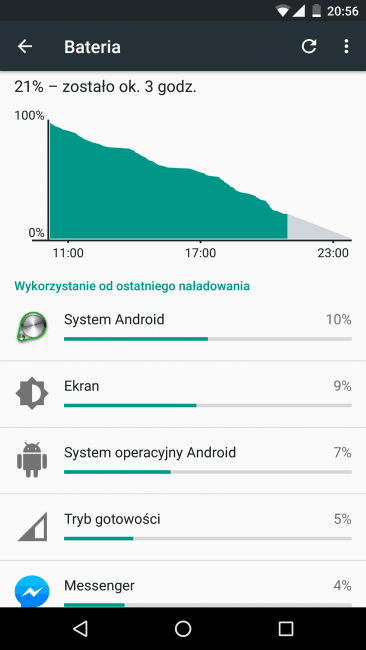 Recenzja Huawei Nexus 6P 123