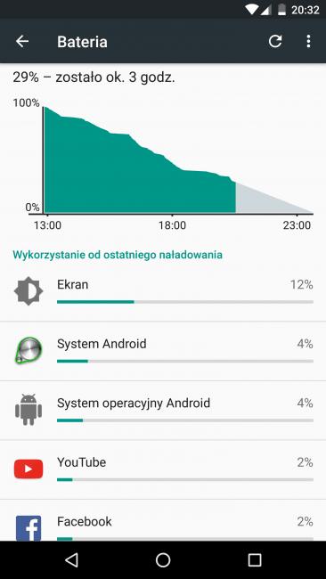 Recenzja Huawei Nexus 6P 129