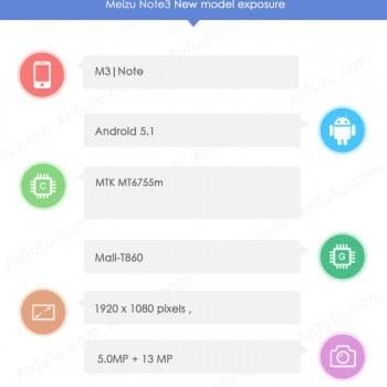 Tabletowo.pl Na kilka dni przed premierą potwierdza się specyfikacja Meizu M3 Note Android Meizu Smartfony