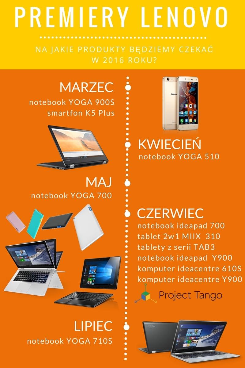 Lenovo wprowadzi na polski rynek w tym roku wiele ciekawych nowości 24
