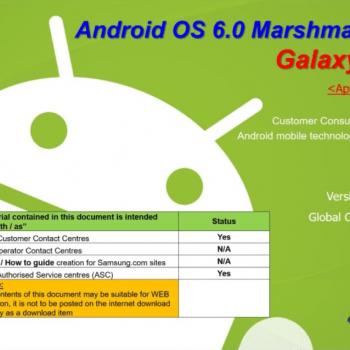 Ubiegłoroczne flagowce Samsunga dostaną Androida 6.0 Marshmallow w marcu 17