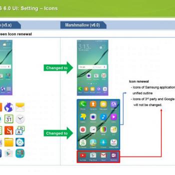 Ubiegłoroczne flagowce Samsunga dostaną Androida 6.0 Marshmallow w marcu 28