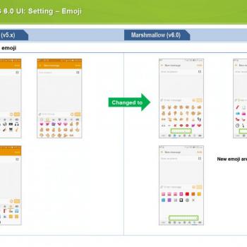 Ubiegłoroczne flagowce Samsunga dostaną Androida 6.0 Marshmallow w marcu 31