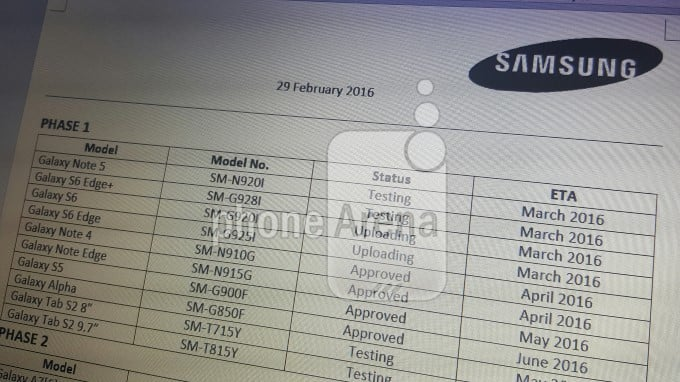 Samsung Galaxy Android 6.0 Marshmallow aktualizacja update roadmap