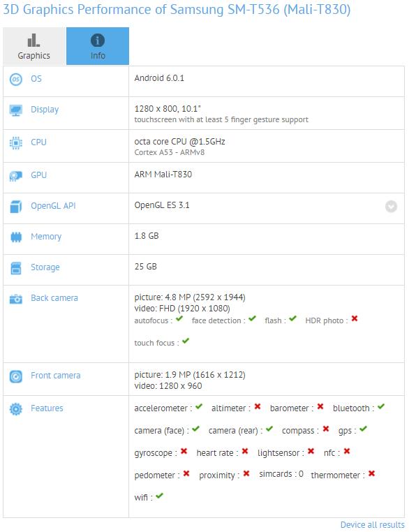 Samsung SM-T536