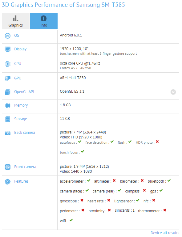 Samsung SM-T585