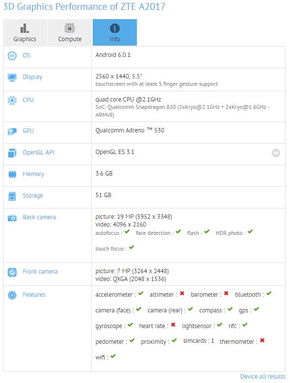 Tabletowo.pl Nowy flagowiec ZTE na horyzoncie - czyżby Axon 2? Android Plotki / Przecieki Smartfony ZTE