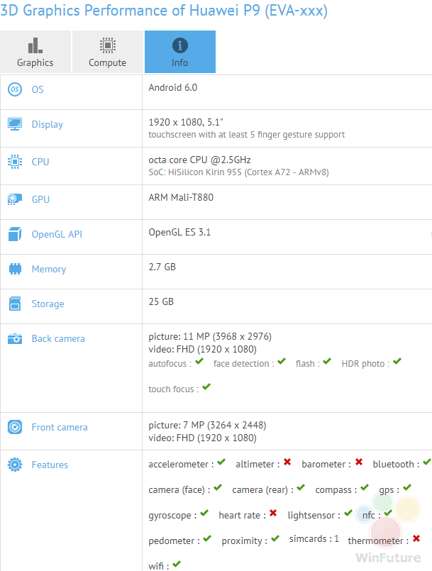Huawei P9 GFXBench