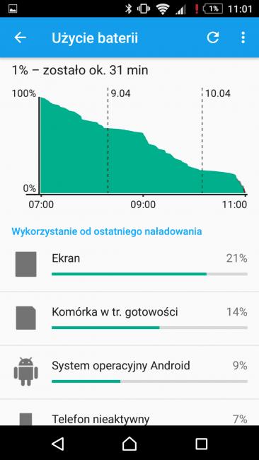 Gdy QHD to za mało, czyli recenzja Sony Xperia Z5 Premium 25