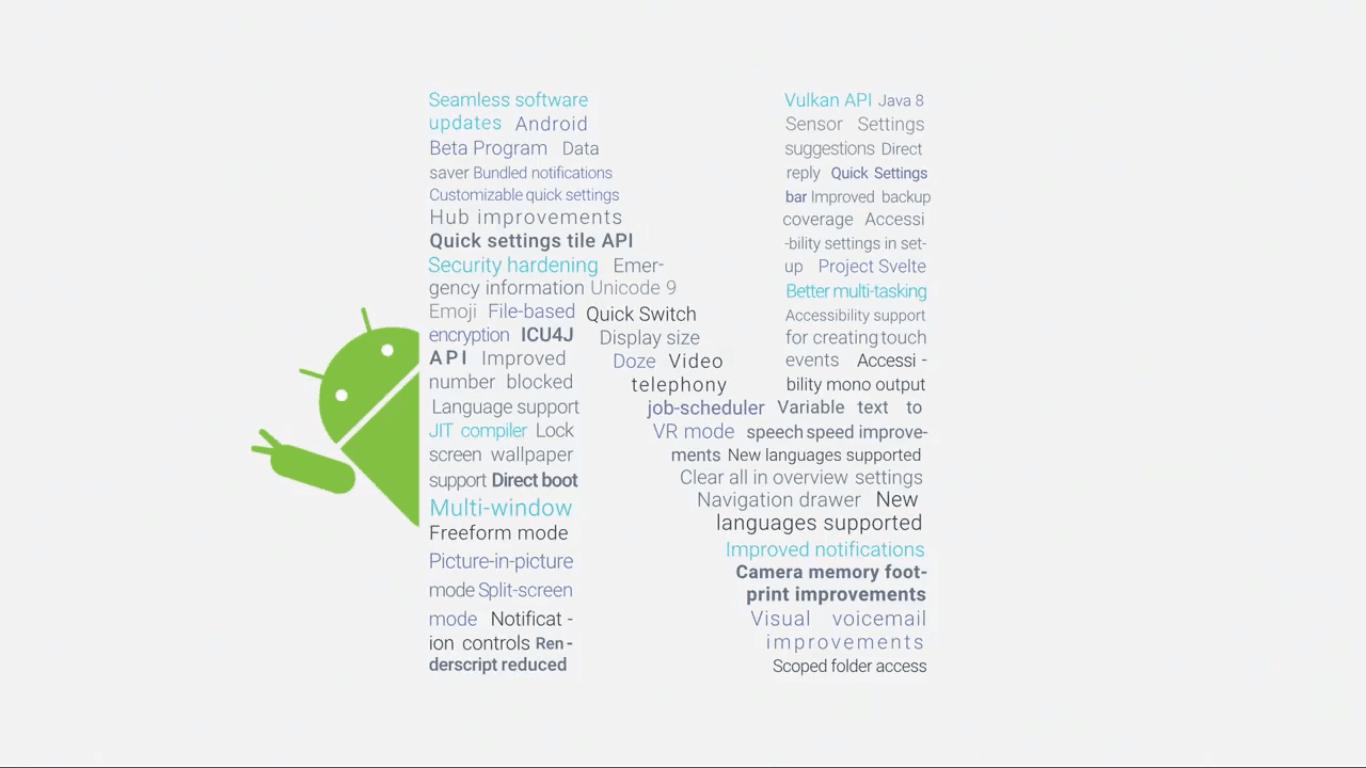 Android N z nowym paskiem nawigacyjnym? 21