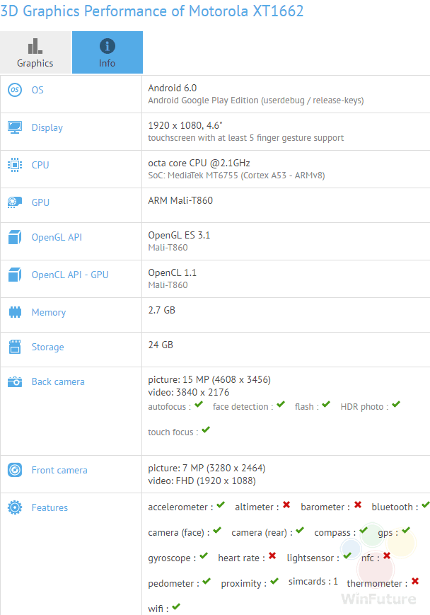 Lenovo Motorola XT1662