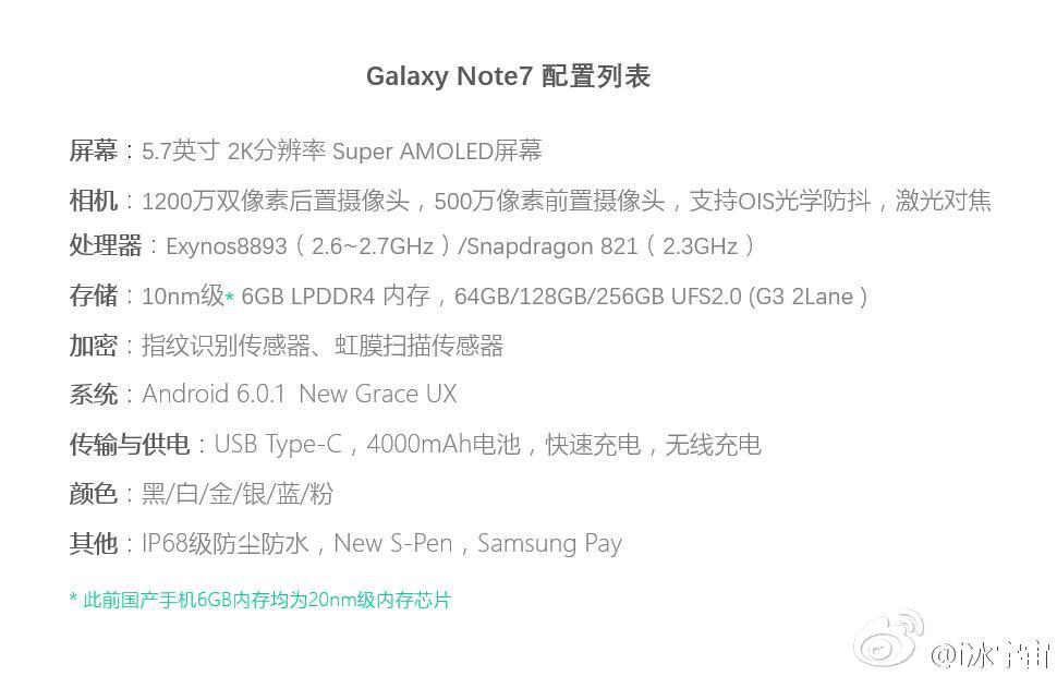 Tabletowo.pl Kolejny przeciek potwierdza specyfikację Galaxy Note 7 Android Plotki / Przecieki Samsung Smartfony