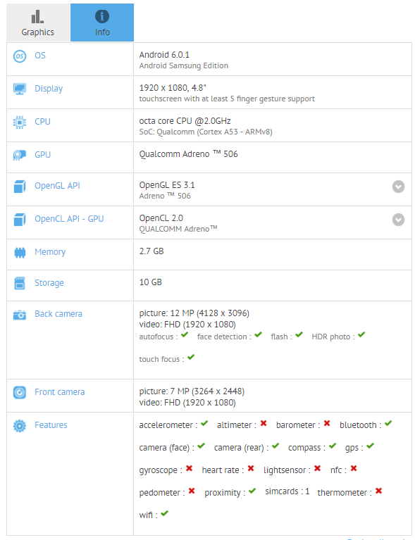 Samsung SM-G6100 Samsung Galaxy On7 2016 GFXBench