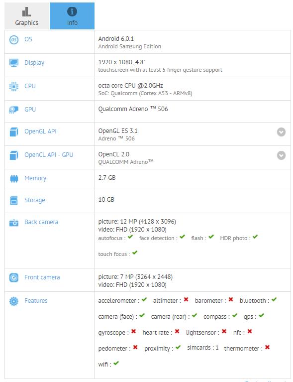 Samsung SM-G6100 Samsung Galaxy On7 2016 GFXBench
