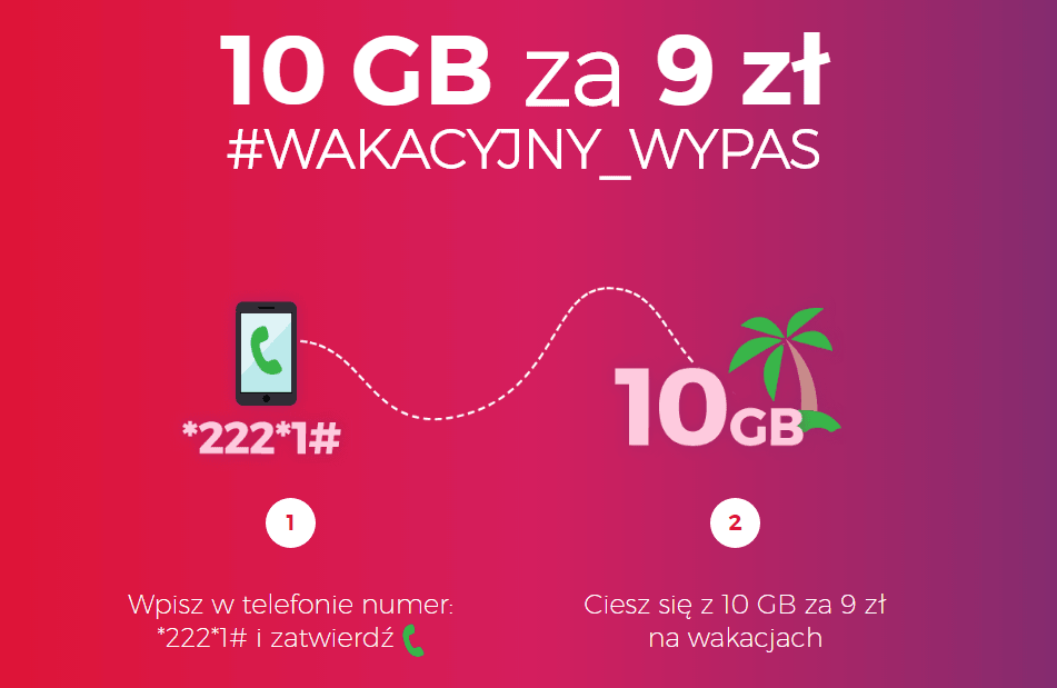 Virgin Mobile 10 GB za 9 złotych