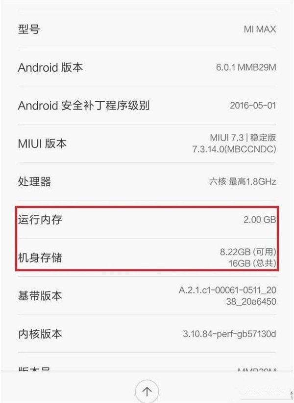 Xiaomi Mi Max 2 GB RAM