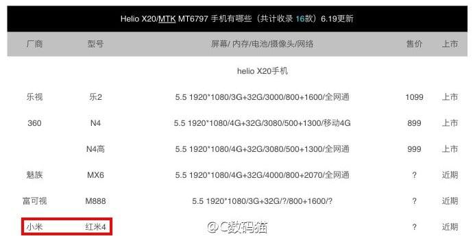 Xiaomi Redmi 4 MediaTek Helio X20