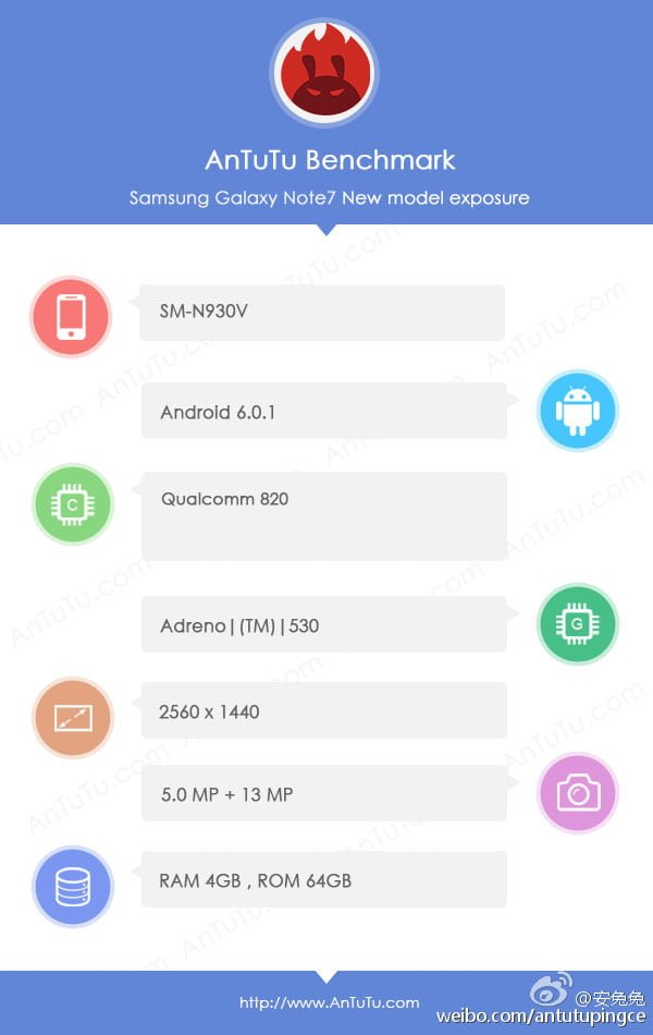 Samsung Galaxy Note 7 AnTuTu