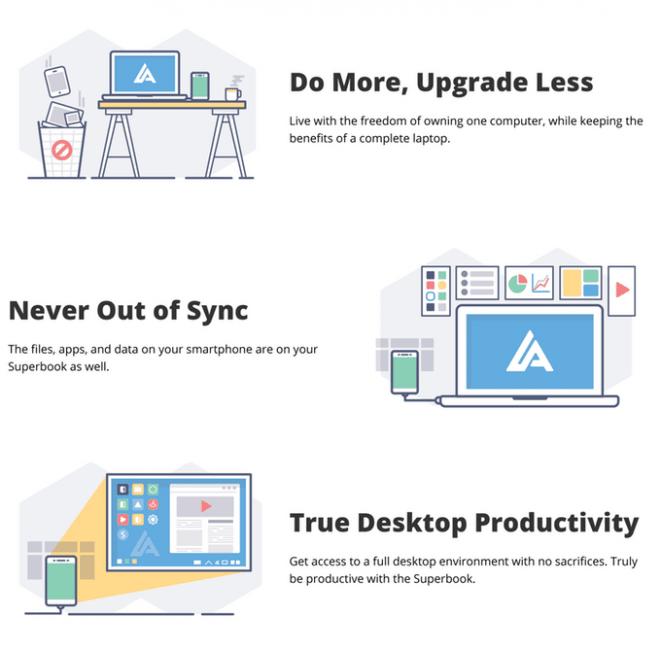 Superbook productivity
