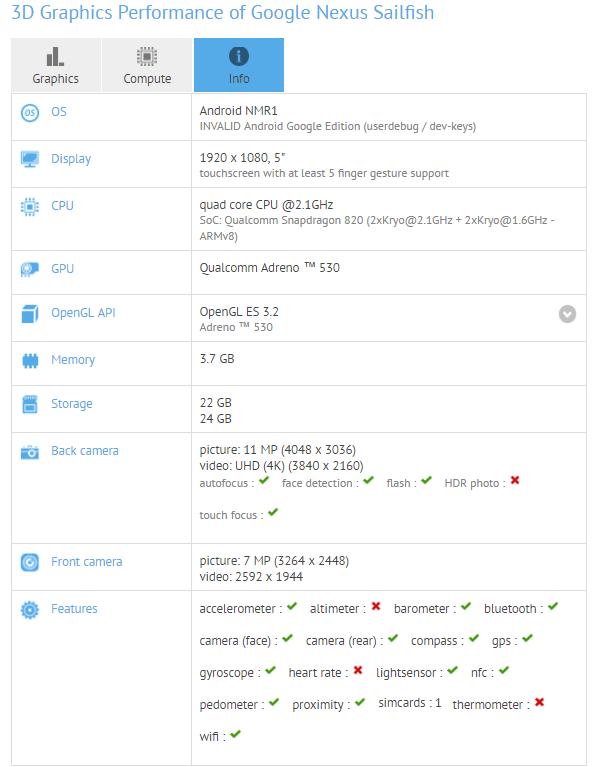 HTC Nexus Sailfish w GFXBench