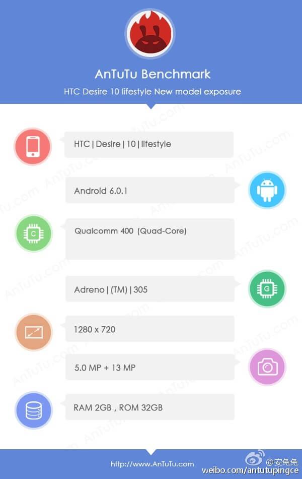 HTC Desire 10 Lifestyle w AnTuTu