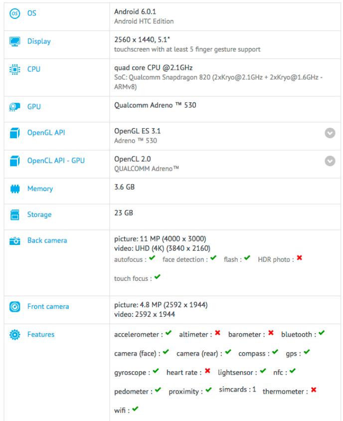 HTC Desire 10 Pro w GFXBench