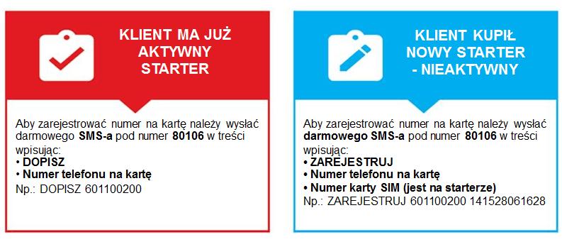 Plus na Kartę Plus GSM rejestracja numeru karty SIM