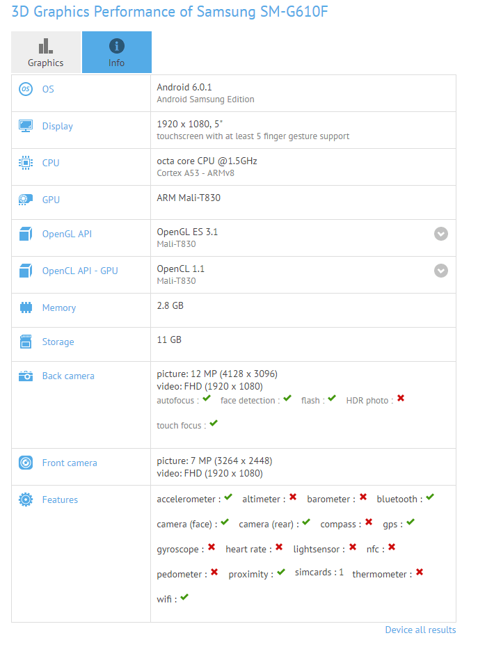 Samsung Galaxy On7 (2016) w GFXBench (wersja z Exynosem 7870)