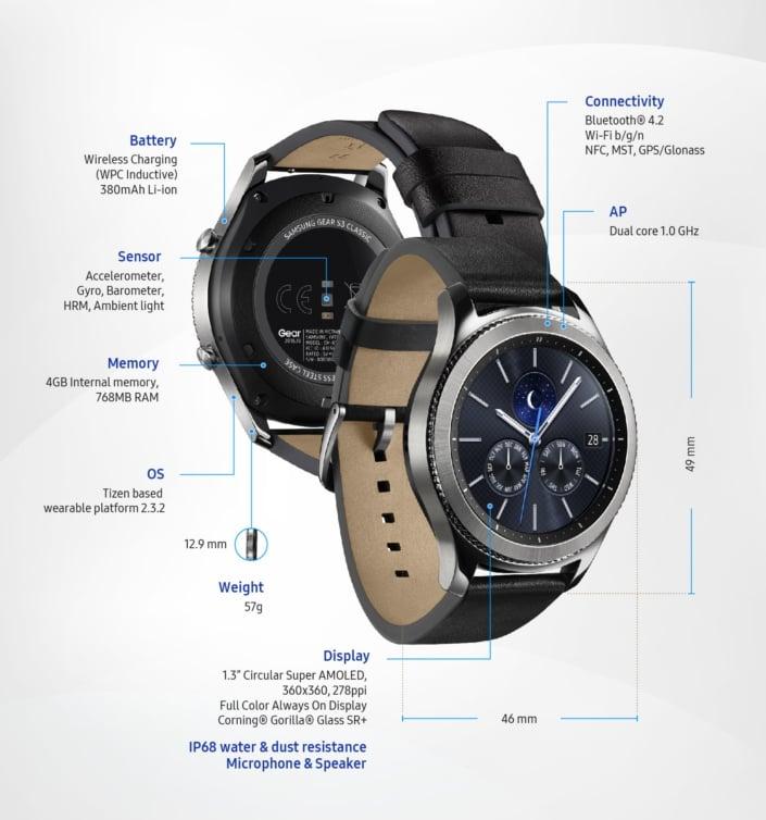 Tabletowo.pl Ruszyła przedsprzedaż Samsunga Gear S3 Samsung Tizen Wearable