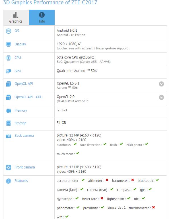 ZTE Axon Max 2 w GFXBench