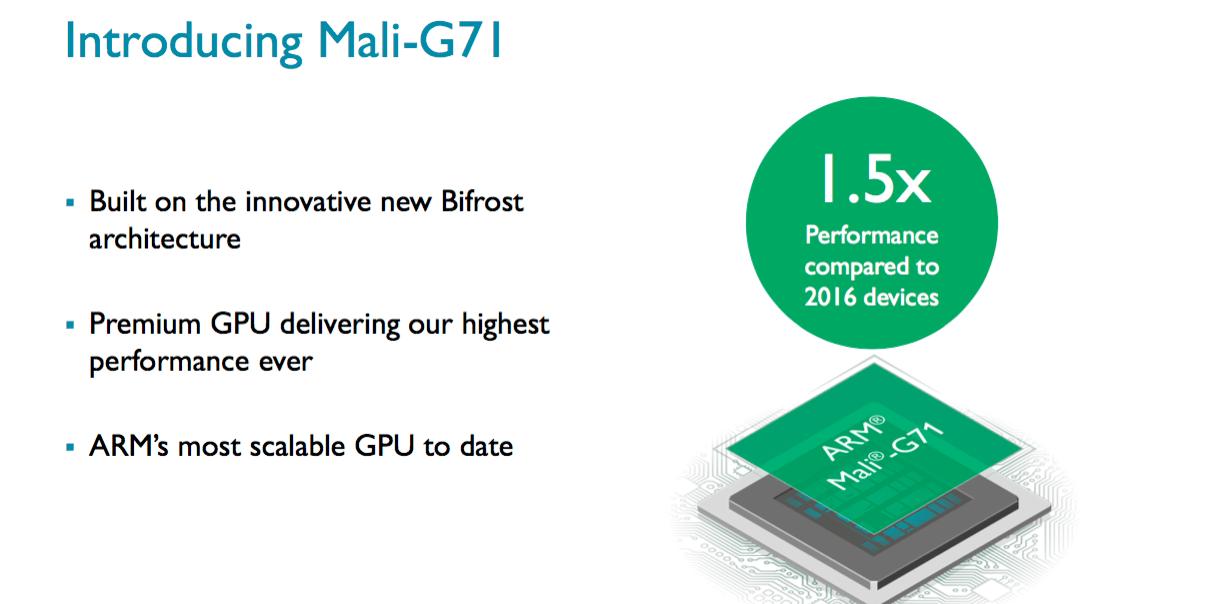 W Exynosie 8895 za grafikę odpowiadać będzie układ ARM Mali-G71 16