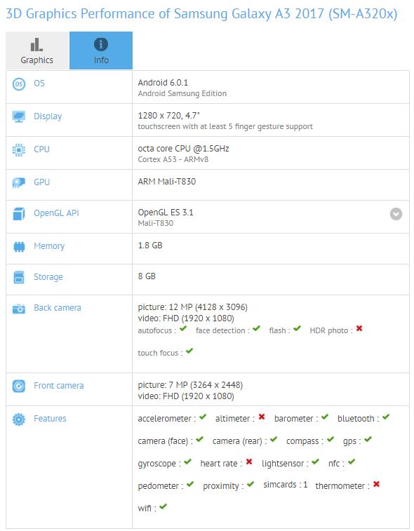 Samsung Galaxy A3 (2017) w GFXBench