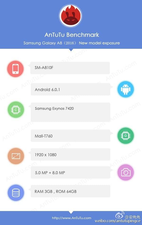 Samsung Galaxy A8 (2016) w AnTuTu